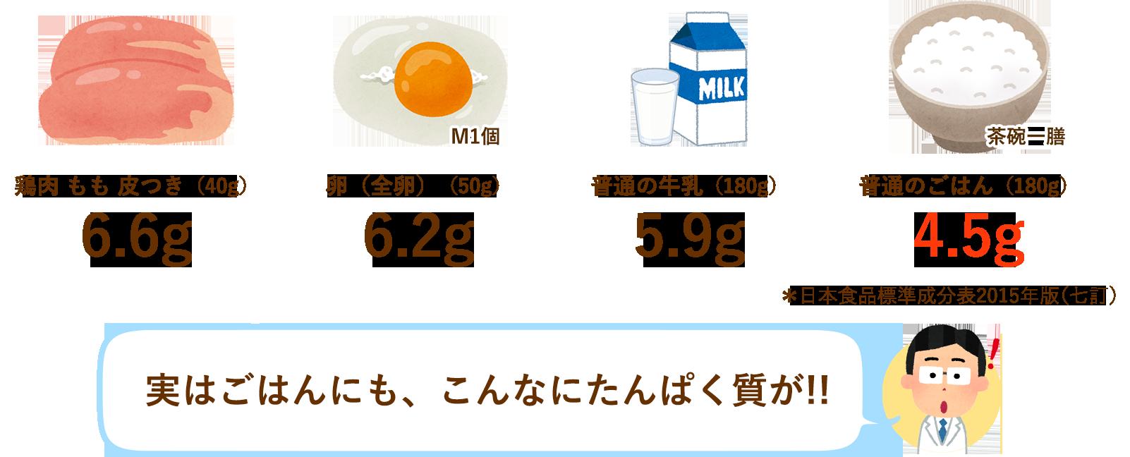 多い 食品 の たんぱく質